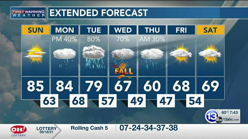Sept. 19, 2021: Heather's Sunday AM Forecast