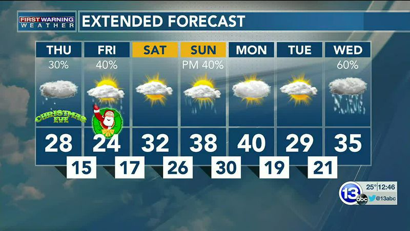 Dec. 24, 2020: Heather's Christmas Eve Noon Forecast