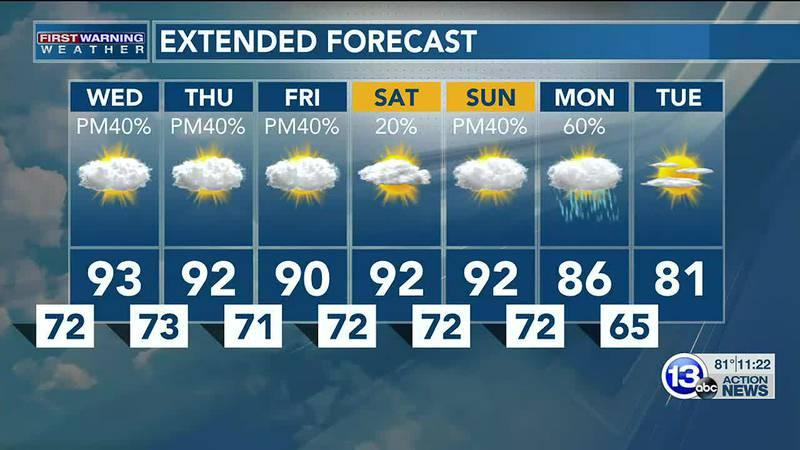 8/24/21:  Jay Berschback's 11pm Forecast