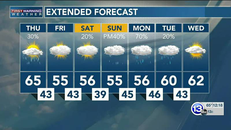 A rude awakening this morning, and cooler days ahead! Dan Smith has the latest.
