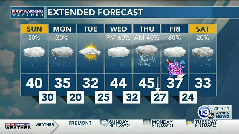 Dec. 27, 2020: Heather's Sunday AM Weather Forecast