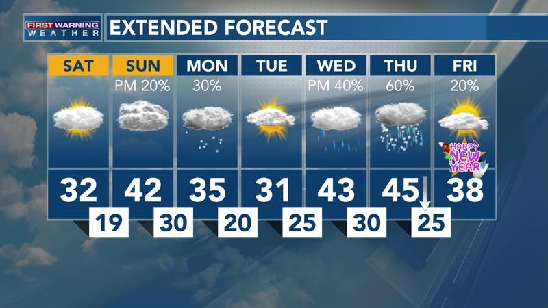 Dec. 26, 2020: Heather's Saturday AM Forecast