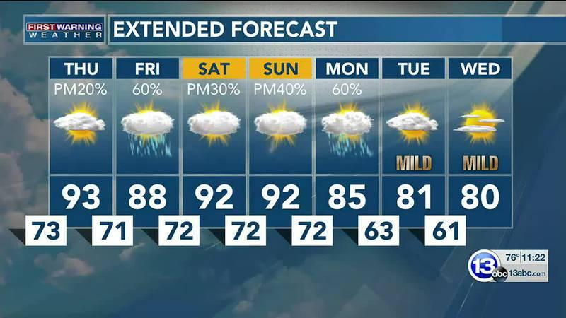 8/25/21:  Jay Berschback's 11pm Forecast